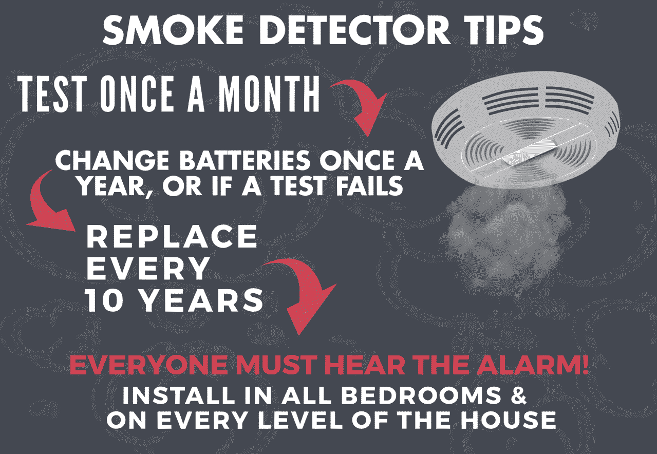 Smoke Detector Tips Security One Alarm Systems