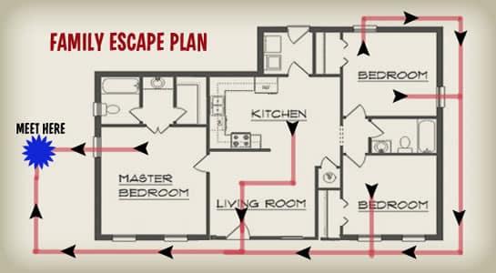 HomeFireSafetyEscapePlanimage Emergency Exit Plans House on safety plan, evacuation plan, emergency power plan, emergency evacuation, emergency transfer plan, floor plan, emergency search plan,